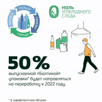 «Балтика» планирует обеспечить переработку не менее 50% выпускаемой упаковки к 2022 году